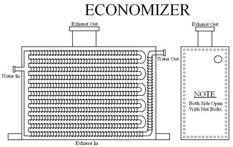 economizer wiring diagram wiring diagram with description