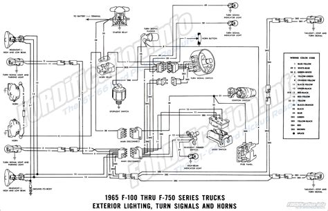ford f100 turn signal wiring diagram basic wiring diagram