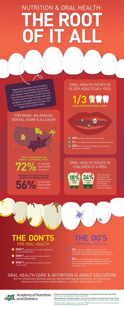 1000 images about interesting health news n facts on 1000 images about fun dental facts on pinterest mouths