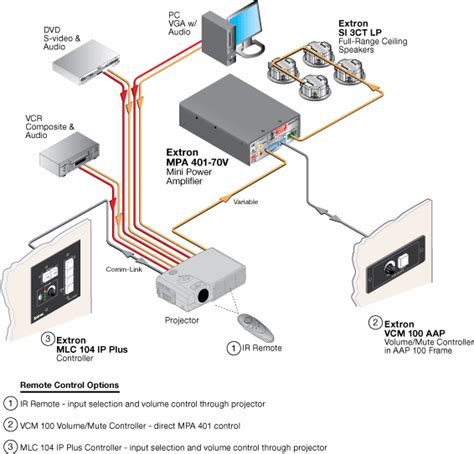 70v speaker wiring nec code dual cone speaker wiring