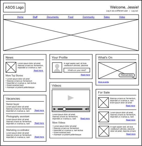 google design wireframe intranet wireframe buscar con google prototipos de