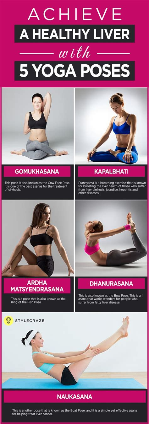 Poses To Detox Liver by 25 Best Ideas About Asanas Images On