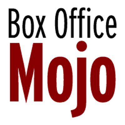 Box Offic Emojo box office mojo the boxoffice mojo