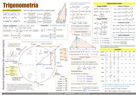 imagenes de razones matematicas image gallery trigonometria