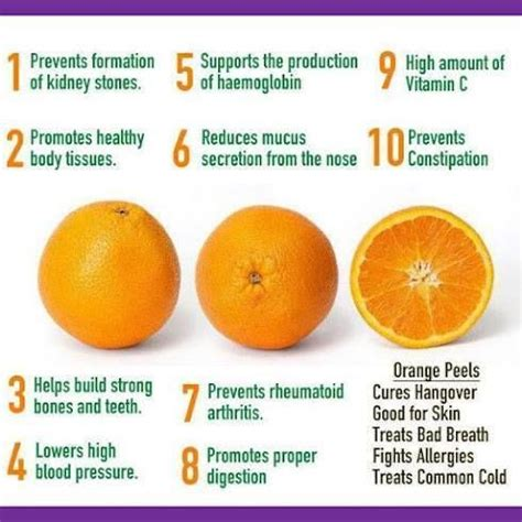 Orange For Health And by 38 Best Images About Citric Peels Benefits On
