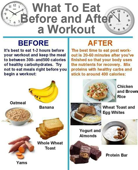 1000 ideas about post workout 1000 ideas about post workout food on pinterest post workout pre workout snack and