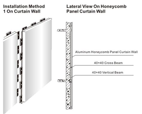 curtain wall installation process best aluminum honeycomb panel for sales