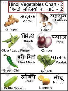 plant layout hindi meaning hindi hindi gender chart ह न द ल ग च र ट learn