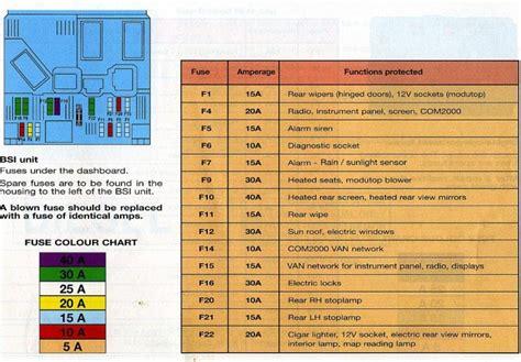 citroen alarm wiring diagram wiring diagram