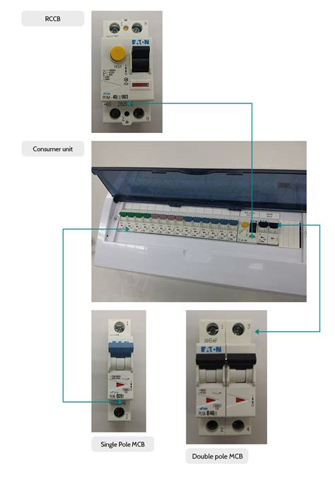 Mcb consumer unit wiring diagram jzgreentown mcb consumer unit wiring diagram choice image wiring diagram sle and guide cheapraybanclubmaster Images