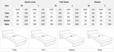 King Size Bed Sheet Dimensions In Inches Lattice College Room Bedding Sets 100601300005