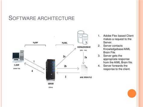 web based home design tool web based diagram tool best free home design idea