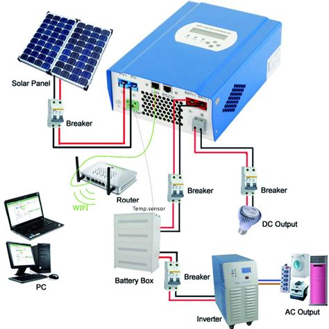 2000w frequency converter single phase for grid solar