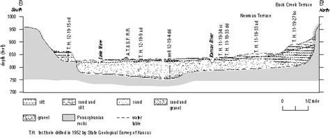 concrete road section concrete road cross section drawing