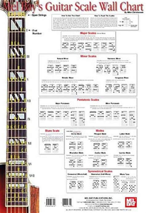 guitar scales master the fretboard create your own and get soloing 125 licks that show you how books free printable bass guitar scales search engine at