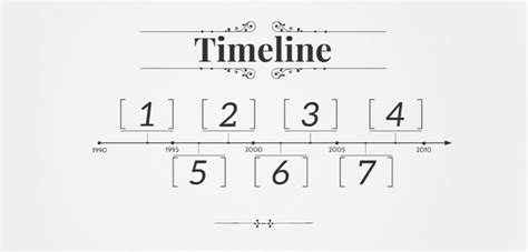 timeline free prezi presentation template prezibase