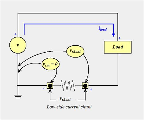 what does a current shunt resistor do shunt electrical the wiki