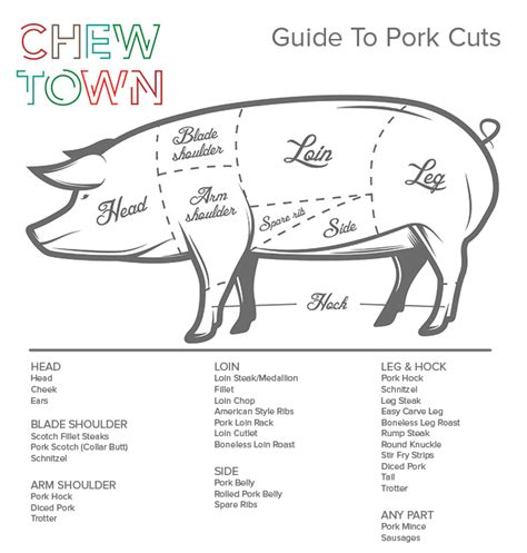 home pork a complete guide for the farmer the country butcher and the suburban dweller in all that pertains to hog slaughtering curing table and dining room classic reprint books roasted pulled pork recipe chew town food