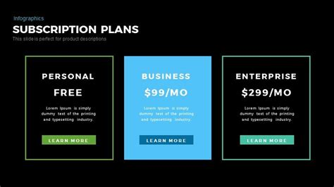 Subscription Plans Powerpoint And Keynote Template Slidebazaar Subscription Plan Template
