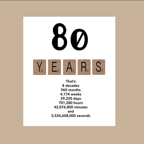 Scrabble Letters Home Decor by 80th Birthday Card Milestone Birthday Card The Big 80 1938