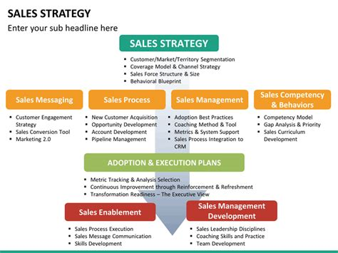 sales strategy template powerpoint health templates free download download brain concept