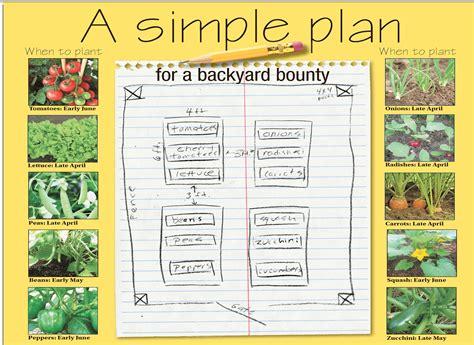garden layout design tool free online vegetable garden design tool modern patio