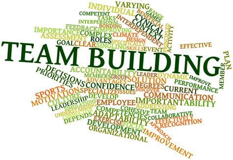 team building team builders team building companies quot playing quot to your strengths the role of video games in