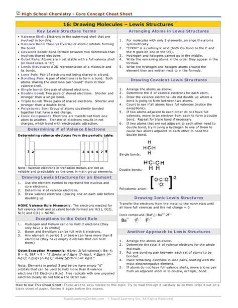 drawing molecules cheat sheet