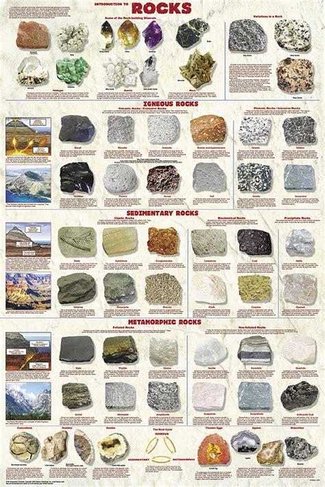 types of rocks types of rocks poster kids education pinterest rock