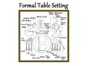 Formal Setting Of A Table Table Settings Ideas For Table