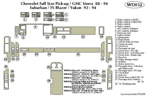 dash kits  chevrolet suburban full size pickup full size blazer gmc sierra gmc yukon