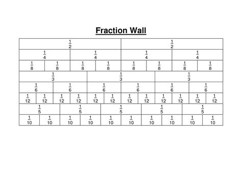 fraction wall game worksheet fractions worksheets 3rd search results for fraction bar printable calendar 2015