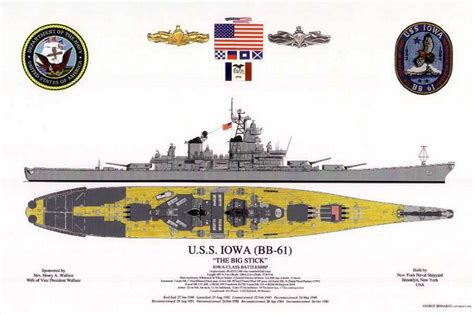 uss iowa bb 61 the story of the big stick from 1940 to the present legends of warfare naval books uss iowa bb 61