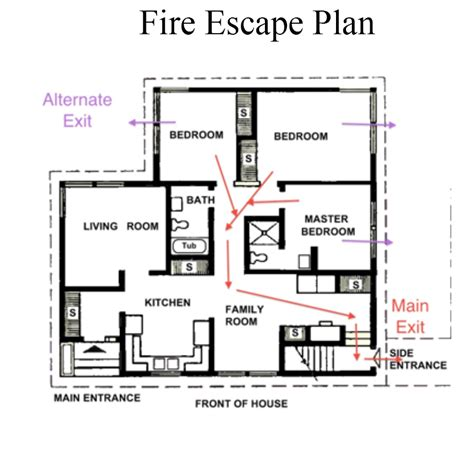 fire escape plan for home safety first during a power outage sun oven 174 the