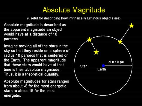 Absolute Magnitude Of Sun | 28 absolute magnitude of sun gallery for gt