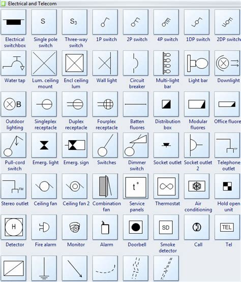 electrical wire diagram symbols electrical schematic