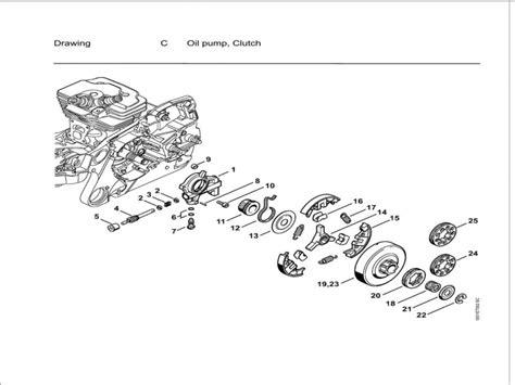 stihl chainsaw parts catalog wiring diagrams repair
