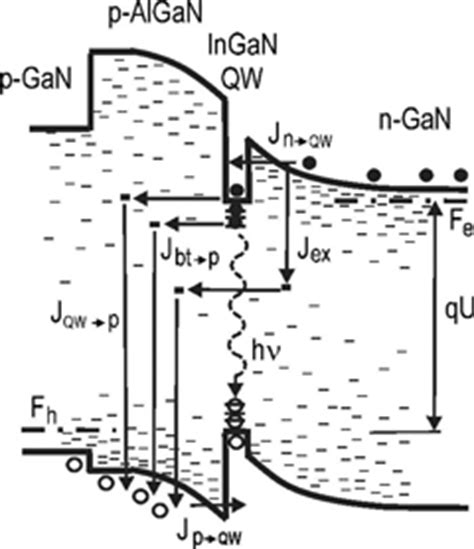 gan tunnel diode semiconductor today