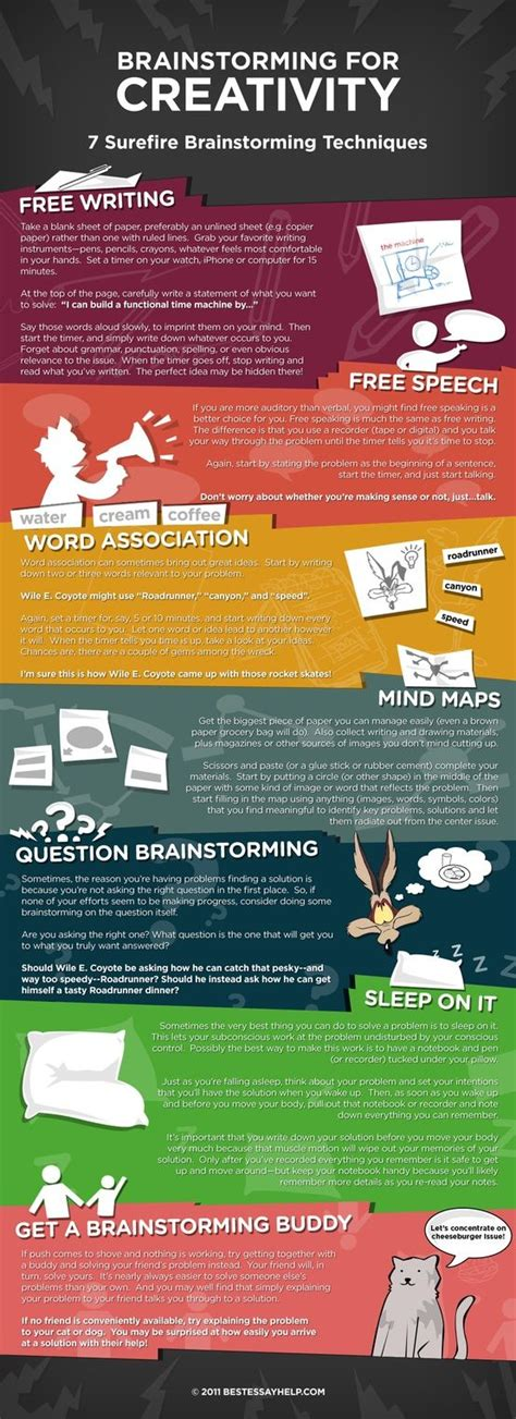 Brainstorming Techniques For Writing Essays by 18 Best Images About Brainstorming On Presentation Design Writing Centers And Essay