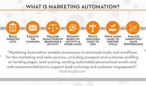 what is workflow automation how does marketing automation work for small businesses