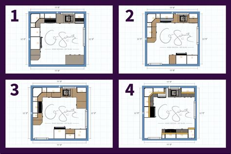 potential kitchen floor plan options madness method