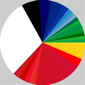 colored flags justin ruckman statistical analysis of world flag colors