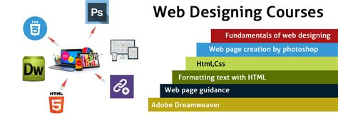 photoshop designing jobs in coimbatore web design training coimbatore web designing courses in india