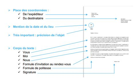 Modelo Curriculum Europeo Trackid Sp 006 Exemple Lettre De Motivation Trackid Sp 006 Contrat De Travail 2018