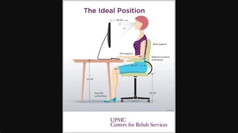 best way to sit at desk best way to sit at a desk desk