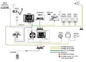 simrad nss 8 touch gps combo marine depot