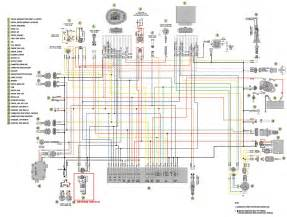 polaris ranger 500 wiring diagram to polaris ranger efi wiring diagram 800 2010 05 chevy