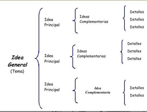 imagenes retoricas pdf 191 sabemos estudiar metodolog 205 a actualidad del colegio