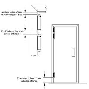 how to install acting hinges doorware