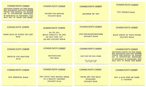 Monopoly Chance Cards Template by 10 Monopoly Community Chest Cards Template Tesie